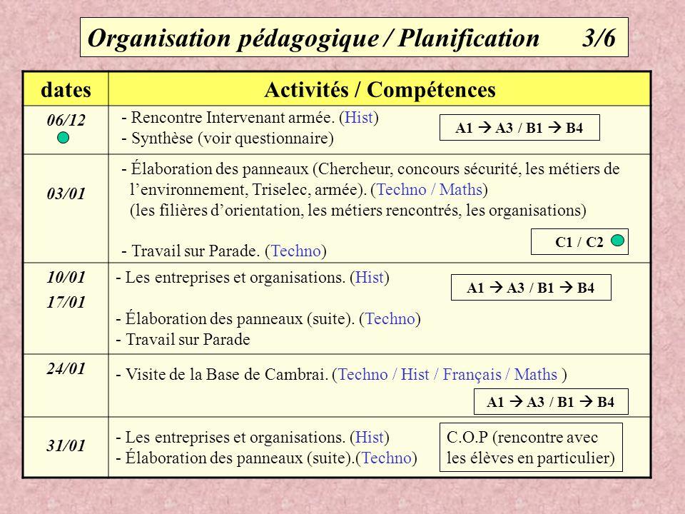 Organisation pédagogique / Planification 3/6 datesActivités / Compétences 06/12 03/01 10/01 17/01 24/01 31/01 C.O.P (rencontre avec les élèves en part