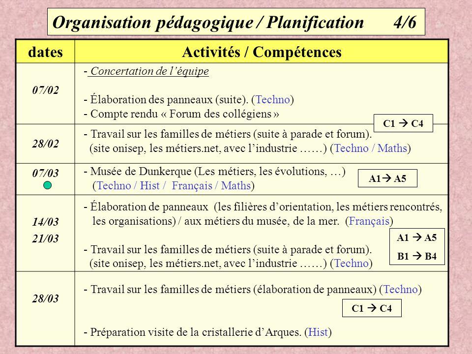 Organisation pédagogique / Planification 5/6 datesActivités / Compétences 04/04 11/04 02/05 09/05 16/05 23/05 A1  A3 / B1  B5 A1  C4 - Visite « Cristallerie » (Techno / Hist / Français / Maths) - Bilan de la visite.