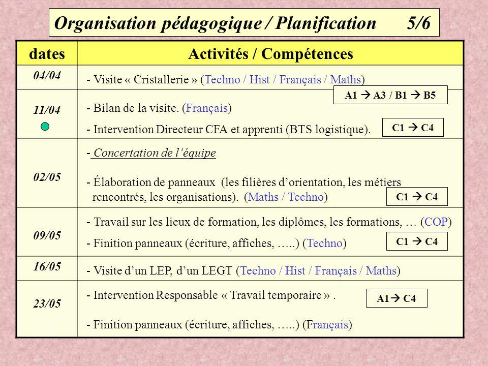 Organisation pédagogique / Planification 5/6 datesActivités / Compétences 04/04 11/04 02/05 09/05 16/05 23/05 A1  A3 / B1  B5 A1  C4 - Visite « Cri