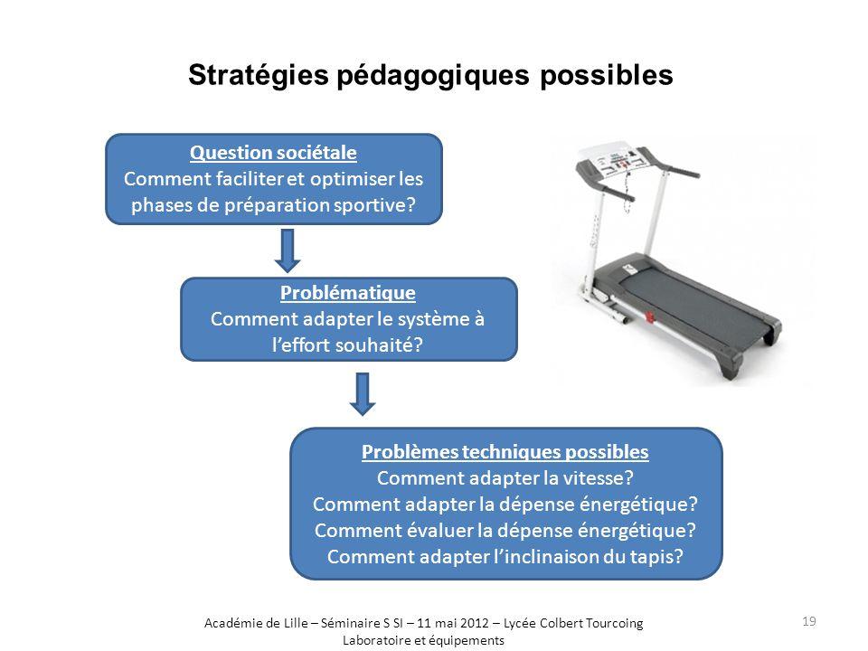 Stratégies pédagogiques possibles Question sociétale Comment faciliter et optimiser les phases de préparation sportive? Problématique Comment adapter