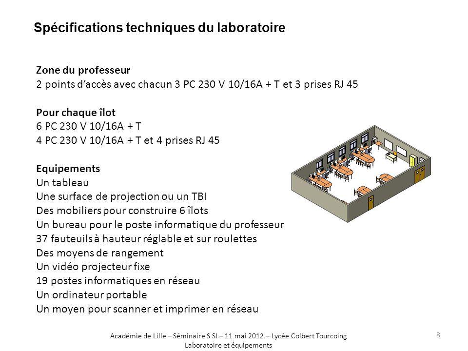 Spécifications techniques du laboratoire Zone du professeur 2 points d'accès avec chacun 3 PC 230 V 10/16A + T et 3 prises RJ 45 Pour chaque îlot 6 PC