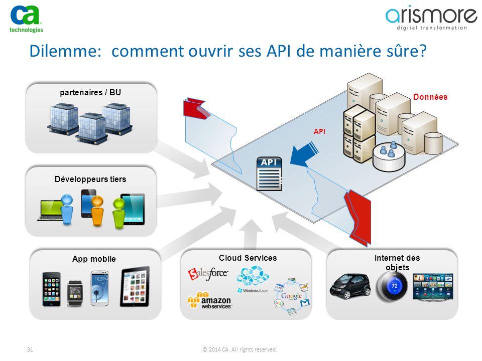 31© 2014 CA. All rights reserved. Dilemme: comment ouvrir ses API de manière sûre? partenaires / BU Développeurs tiers App mobile Cloud ServicesIntern