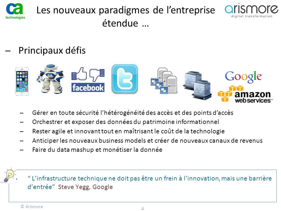 Les nouveaux paradigmes de l'entreprise étendue … ̶Principaux défis © Arismore 4 ̶Gérer en toute sécurité l'hétérogénéité des accès et des points d'ac