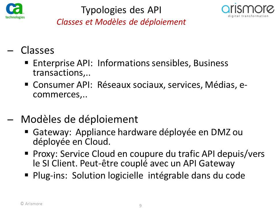 © Arismore 10 Typologies des API Protocoles et Standards ̶Authentification & Autorisation  Héritage SOA  Porté, de facto, par les standards.