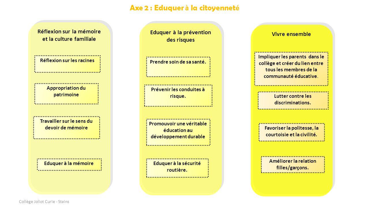 Réflexion sur la mémoire et la culture familiale Travailler sur le sens du devoir de mémoire Eduquer à la mémoire Eduquer à la prévention des risques