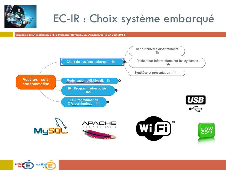 Séminaire Inter-académique BTS Systèmes Numériques, Armentières le 27 Juin 2014 EC-IR : Choix système embarqué