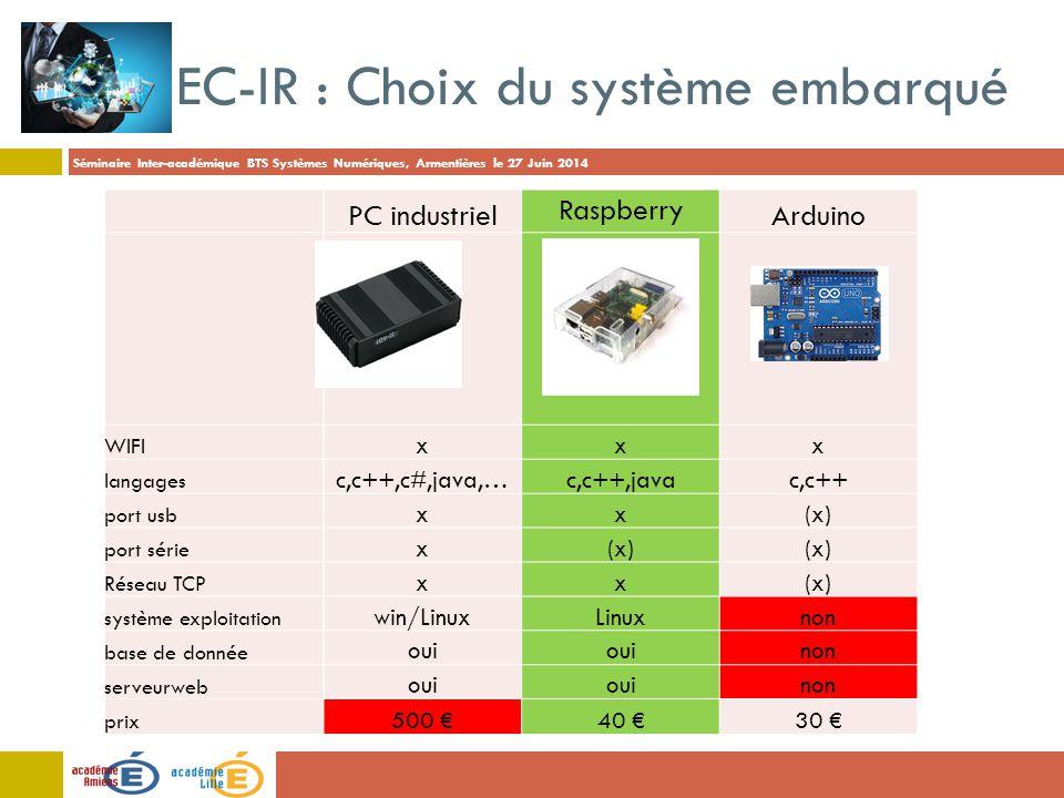 Séminaire Inter-académique BTS Systèmes Numériques, Armentières le 27 Juin 2014 EC-IR : Choix du système embarqué PC industriel Raspberry Arduino WIFI