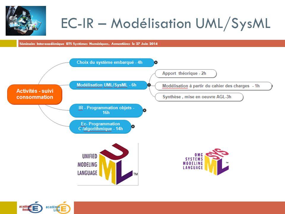Séminaire Inter-académique BTS Systèmes Numériques, Armentières le 27 Juin 2014 EC-IR – Modélisation UML/SysML