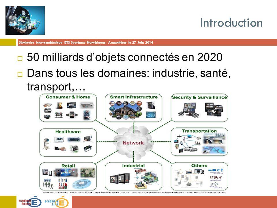 Séminaire Inter-académique BTS Systèmes Numériques, Armentières le 27 Juin 2014 Introduction  50 milliards d'objets connectés en 2020  Dans tous les