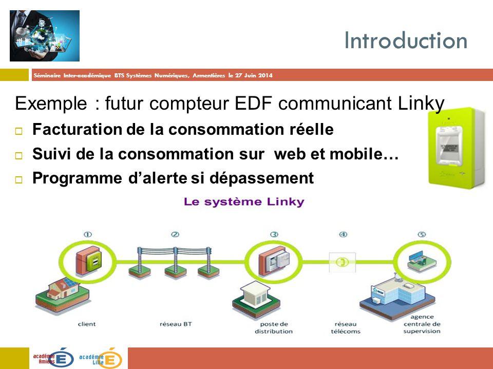 Séminaire Inter-académique BTS Systèmes Numériques, Armentières le 27 Juin 2014 Introduction Exemple : futur compteur EDF communicant L inky  Factura
