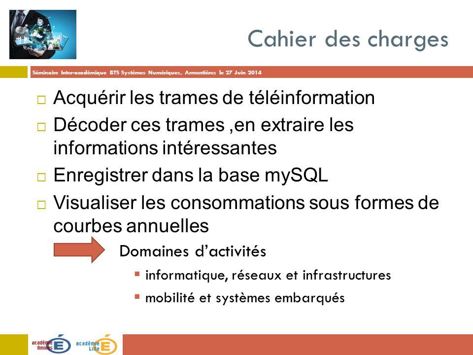 Séminaire Inter-académique BTS Systèmes Numériques, Armentières le 27 Juin 2014 Cahier des charges  Acquérir les trames de téléinformation  Décoder