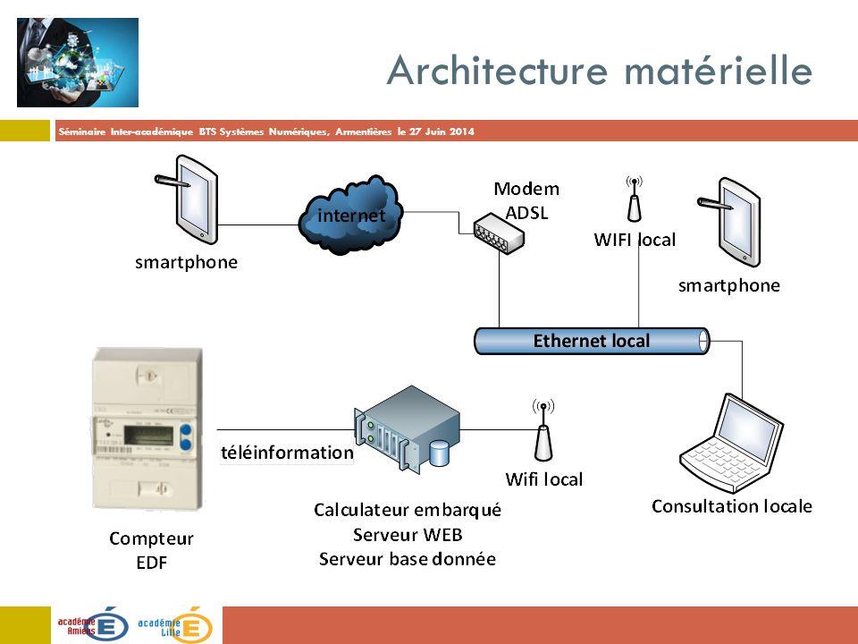 Séminaire Inter-académique BTS Systèmes Numériques, Armentières le 27 Juin 2014 Architecture matérielle