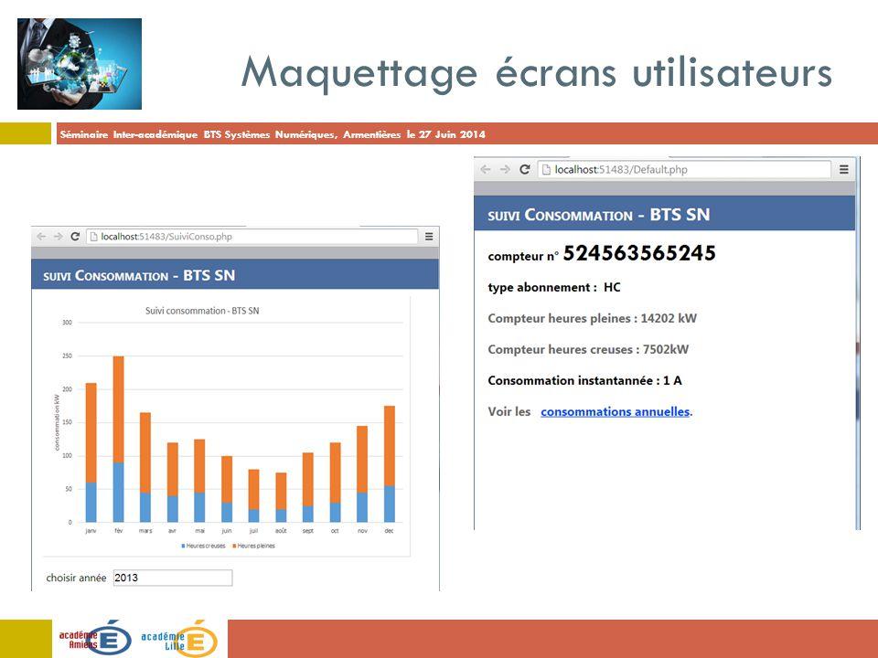 Séminaire Inter-académique BTS Systèmes Numériques, Armentières le 27 Juin 2014 Maquettage écrans utilisateurs