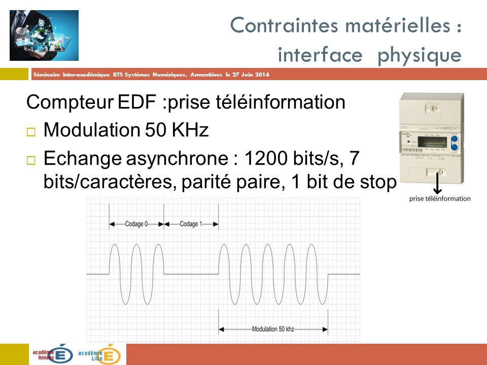 Séminaire Inter-académique BTS Systèmes Numériques, Armentières le 27 Juin 2014 Contraintes matérielles : interface physique Compteur EDF :prise téléi