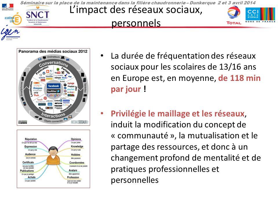 Séminaire sur la place de la maintenance dans la filière chaudronnerie – Dunkerque 2 et 3 avril 2014 L'impact des réseaux sociaux, personnels La durée de fréquentation des réseaux sociaux pour les scolaires de 13/16 ans en Europe est, en moyenne, de 118 min par jour .
