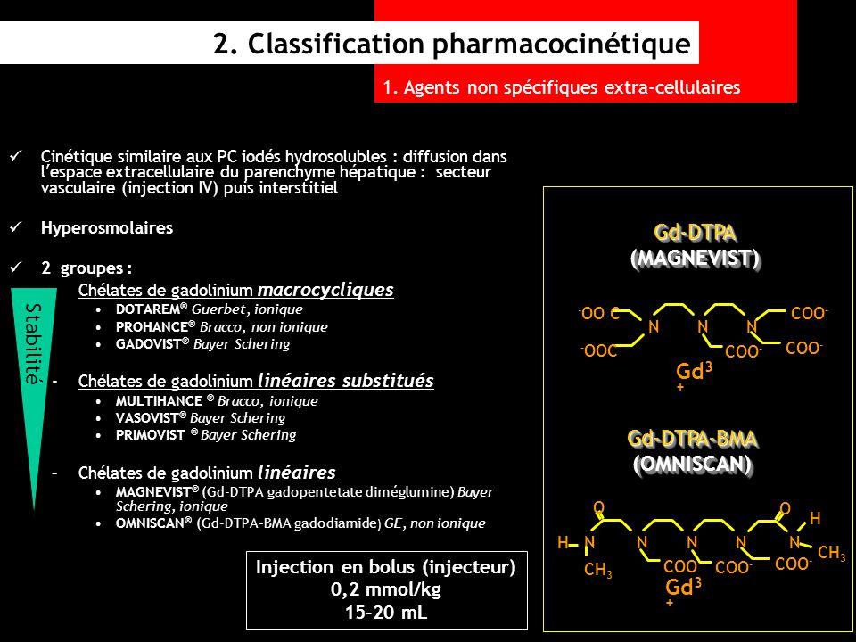 2. Agents spécifiques 2. Classification pharmacocinétique