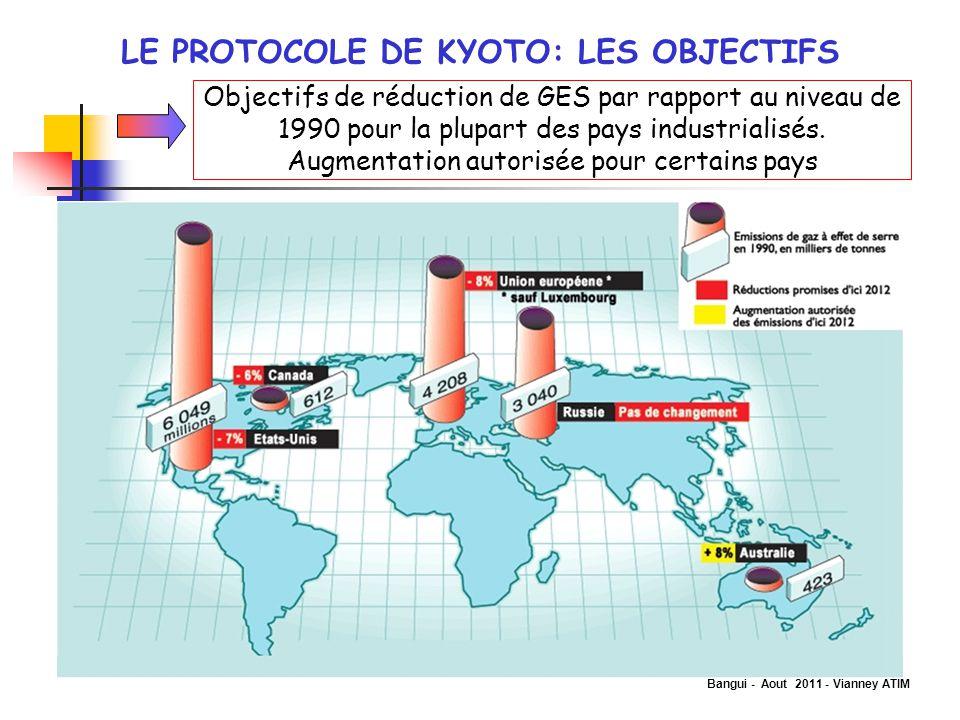 Bangui - Aout 2011 - Vianney ATIM LE PROTOCOLE DE KYOTO: LES OBJECTIFS Objectifs de réduction de GES par rapport au niveau de 1990 pour la plupart des