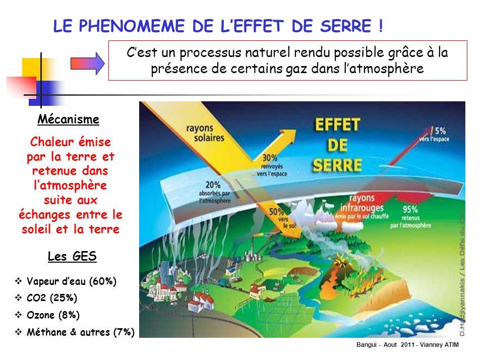 Bangui - Aout 2011 - Vianney ATIM LE PHENOMEME DE L'EFFET DE SERRE ! C'est un processus naturel rendu possible grâce à la présence de certains gaz dan
