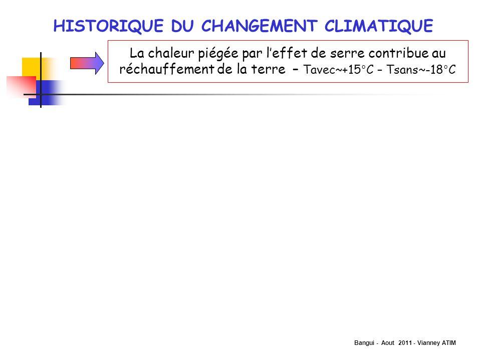 Bangui - Aout 2011 - Vianney ATIM CAUSES DU CHANGEMENT CLIMATIQUE ACTUEL L'accroissement de la température moyenne globale observée est due à l'augmentation de la concentration des GES anthropiques Source: 4 ème rapport du GIEC