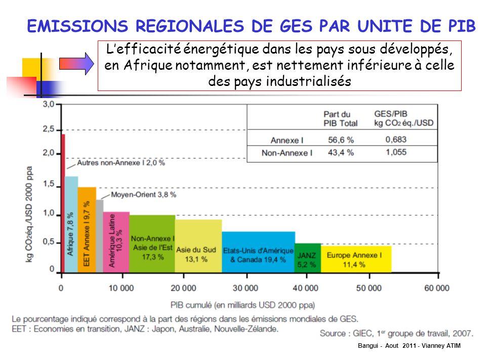 Bangui - Aout 2011 - Vianney ATIM EMISSIONS REGIONALES DE GES PAR UNITE DE PIB L'efficacité énergétique dans les pays sous développés, en Afrique nota