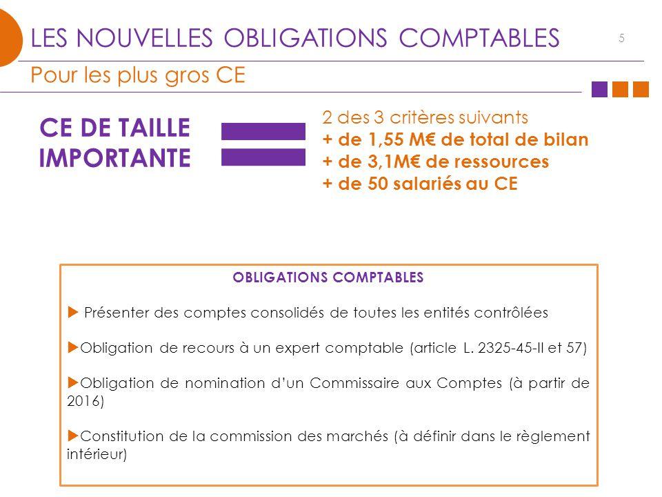 LES NOUVELLES OBLIGATIONS COMPTABLES 6 Zoom sur la commission des marchés La commission des marchés devra :  Choisir les fournisseurs et prestataires du comité d'entreprise  Définir la procédure des achats de fournitures, de services et de travaux  Rendre des comptes une fois par an au CE Attention : Cadrer les modalités de désignation des membres, les modalités de fonctionnement (seuil de dépense / compte rendu / …) dans le Règlement Intérieur du CE