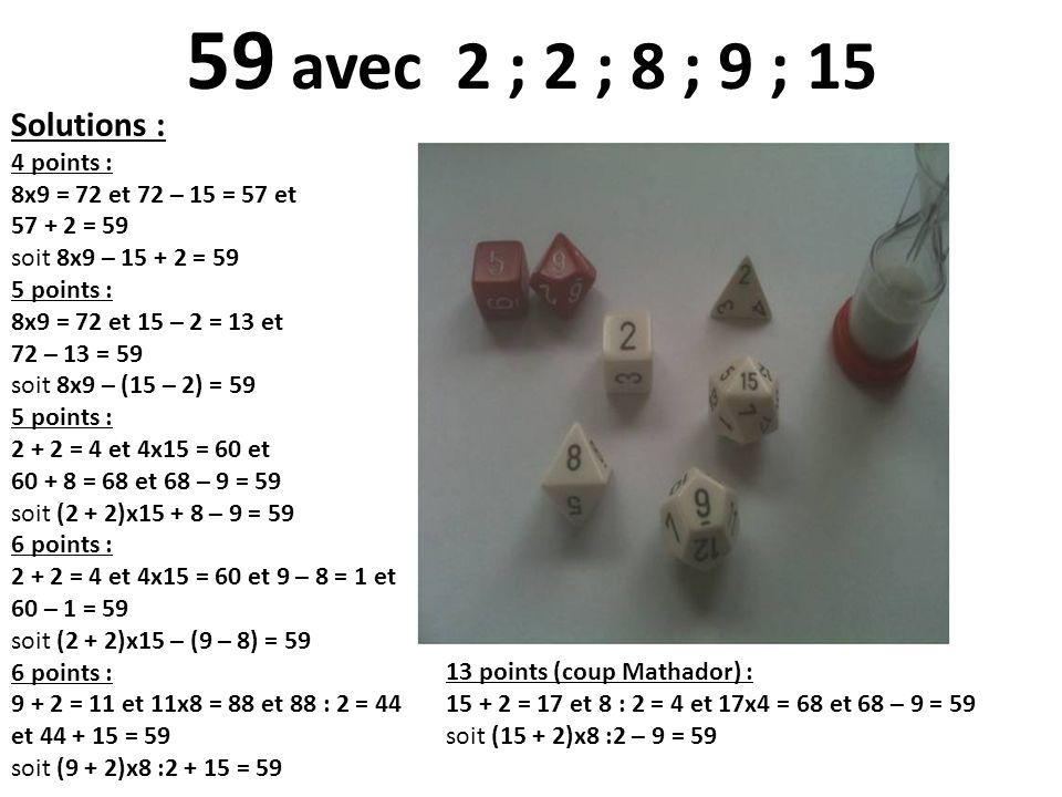 Solutions : 4 points : 8x9 = 72 et 72 – 15 = 57 et 57 + 2 = 59 soit 8x9 – 15 + 2 = 59 5 points : 8x9 = 72 et 15 – 2 = 13 et 72 – 13 = 59 soit 8x9 – (15 – 2) = 59 5 points : 2 + 2 = 4 et 4x15 = 60 et 60 + 8 = 68 et 68 – 9 = 59 soit (2 + 2)x15 + 8 – 9 = 59 6 points : 2 + 2 = 4 et 4x15 = 60 et 9 – 8 = 1 et 60 – 1 = 59 soit (2 + 2)x15 – (9 – 8) = 59 6 points : 9 + 2 = 11 et 11x8 = 88 et 88 : 2 = 44 et 44 + 15 = 59 soit (9 + 2)x8 :2 + 15 = 59 59 avec 2 ; 2 ; 8 ; 9 ; 15 13 points (coup Mathador) : 15 + 2 = 17 et 8 : 2 = 4 et 17x4 = 68 et 68 – 9 = 59 soit (15 + 2)x8 :2 – 9 = 59