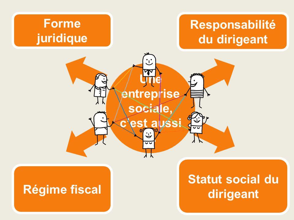 Forme juridique Statut social du dirigeant Responsabilité du dirigeant Une entreprise sociale, c'est aussi … Régime fiscal