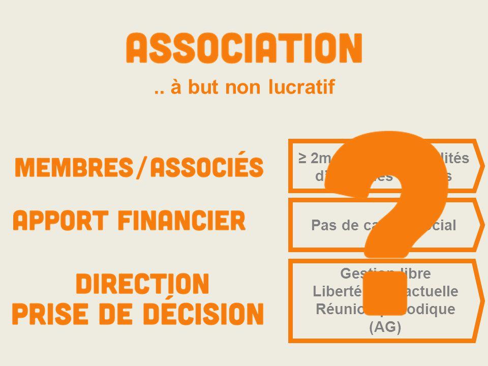 .. à but non lucratif ≥ 2membres/possibilités d'avoir des salariés Pas de capital social Gestion libre Liberté contractuelle Réunion périodique (AG)