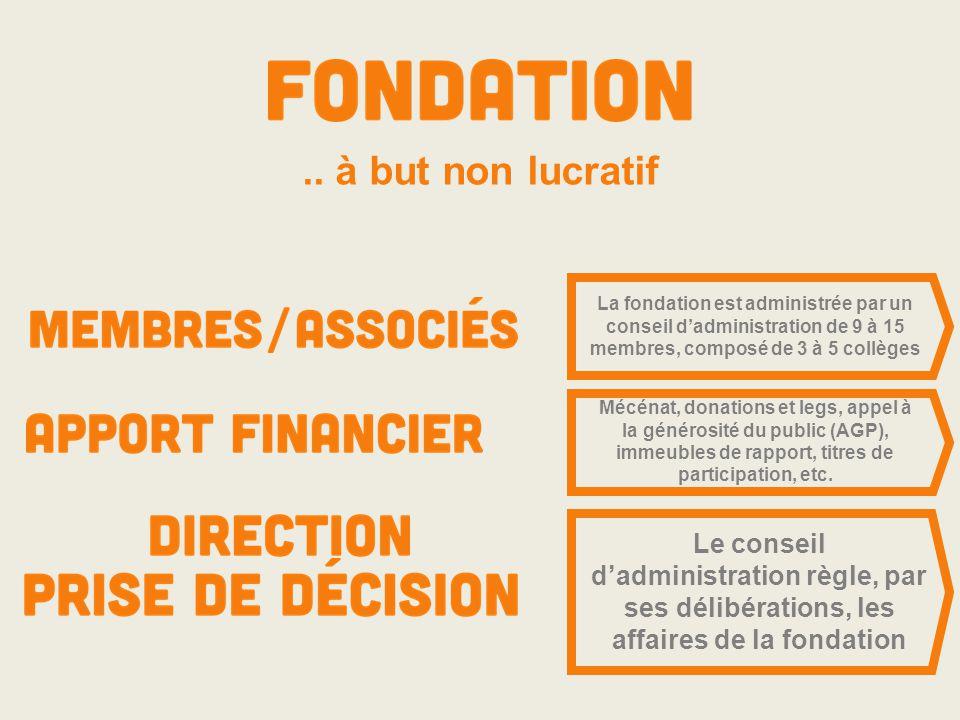 .. à but non lucratif La fondation est administrée par un conseil d'administration de 9 à 15 membres, composé de 3 à 5 collèges Mécénat, donations et