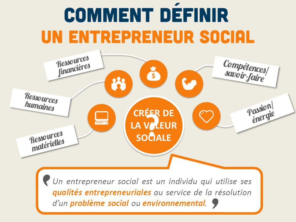 Un entrepreneur social est un individu qui utilise ses qualités entrepreneuriales au service de la résolution d'un problème social ou environnemental.