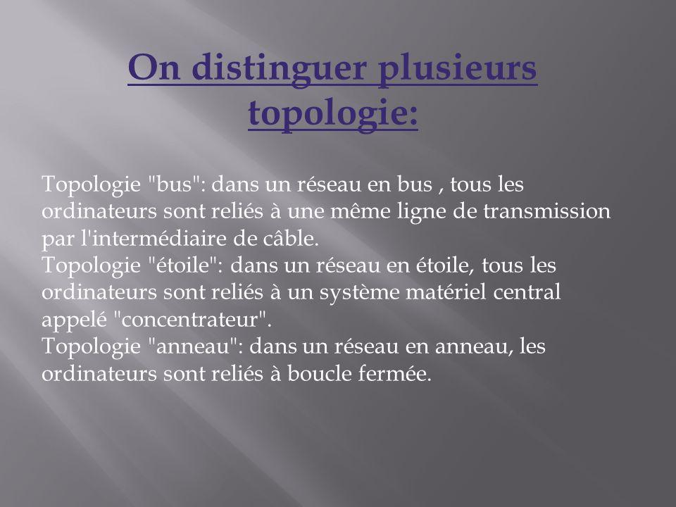 On distinguer plusieurs topologie: Topologie bus : dans un réseau en bus, tous les ordinateurs sont reliés à une même ligne de transmission par l intermédiaire de câble.