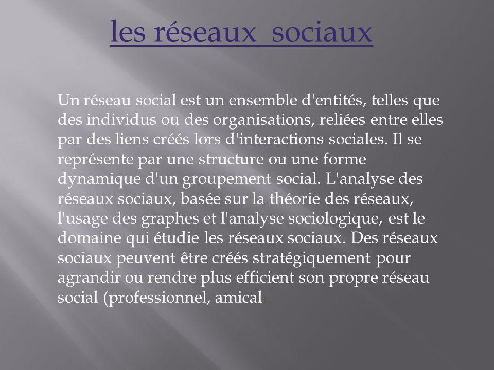 Un réseau social est un ensemble d'entités, telles que des individus ou des organisations, reliées entre elles par des liens créés lors d'interactions