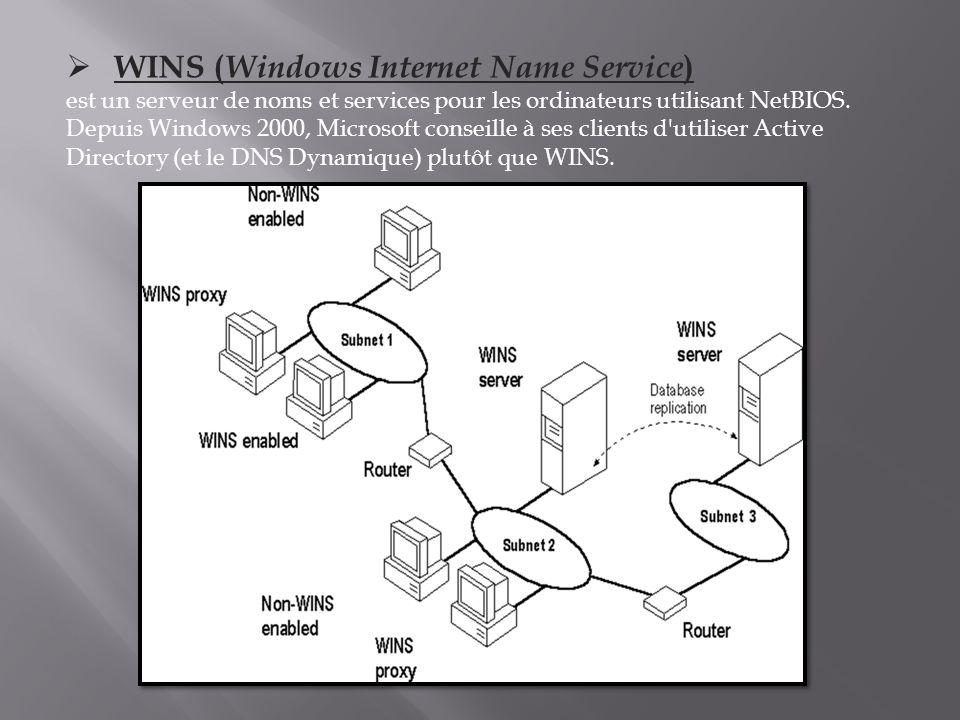  WINS ( Windows Internet Name Service ) est un serveur de noms et services pour les ordinateurs utilisant NetBIOS. Depuis Windows 2000, Microsoft con