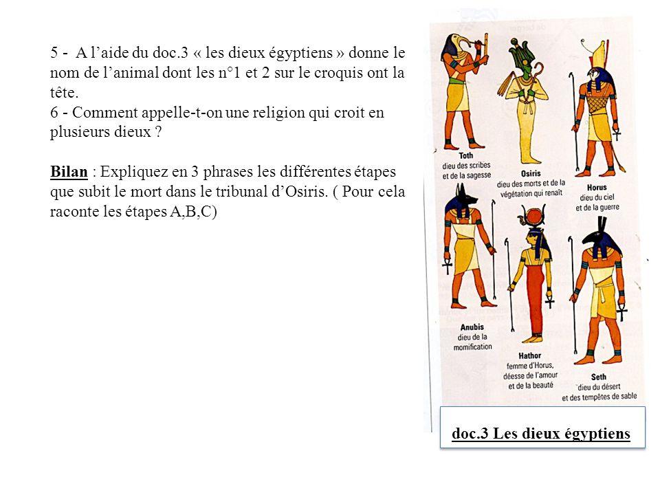 5 - A l'aide du doc.3 « les dieux égyptiens » donne le nom de l'animal dont les n°1 et 2 sur le croquis ont la tête. 6 - Comment appelle-t-on une reli