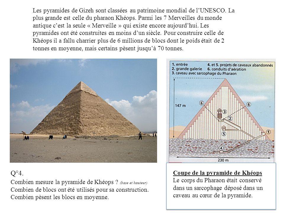 Les pyramides de Gizeh sont classées au patrimoine mondial de l'UNESCO. La plus grande est celle du pharaon Khéops. Parmi les 7 Merveilles du monde an