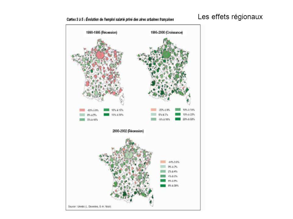 Les effets régionaux