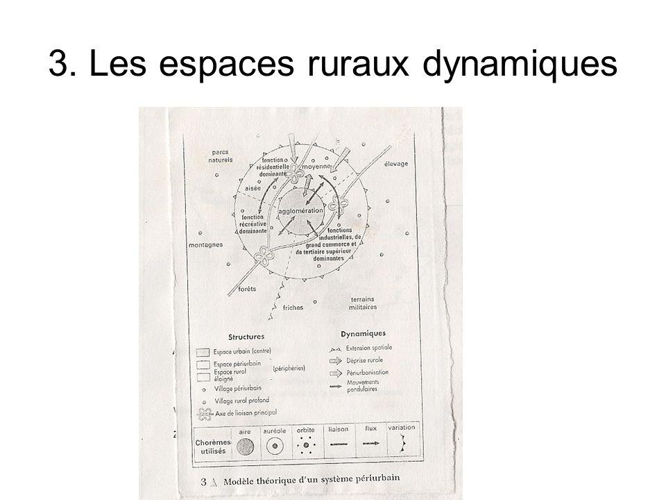 3. Les espaces ruraux dynamiques