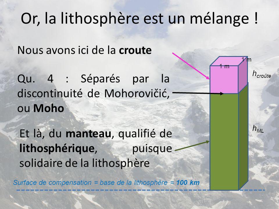 Qu.5 : Quelle est la profondeur du Moho .