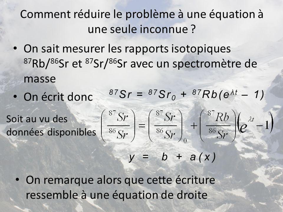 Comment réduire le problème à une équation à une seule inconnue ? On sait mesurer les rapports isotopiques 87 Rb/ 86 Sr et 87 Sr/ 86 Sr avec un spectr