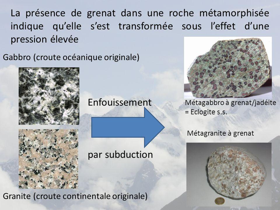 La présence de grenat dans une roche métamorphisée indique qu'elle s'est transformée sous l'effet d'une pression élevée Gabbro (croute océanique originale) Granite (croute continentale originale) Enfouissement par subduction Métagabbro à grenat/jadéite = Eclogite s.s.