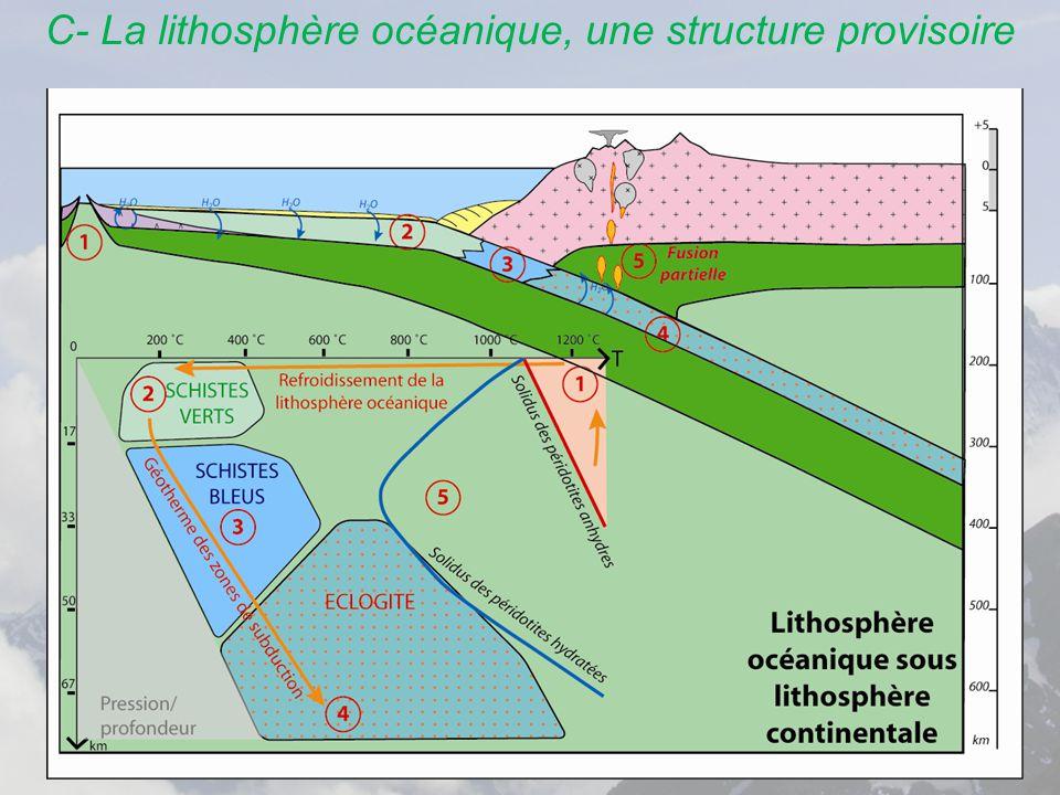 C- La lithosphère océanique, une structure provisoire