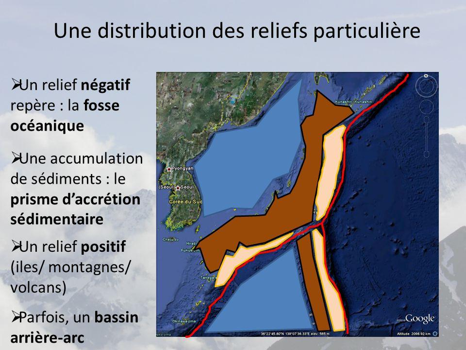  Un relief négatif repère : la fosse océanique Une distribution des reliefs particulière  Parfois, un bassin arrière-arc  Un relief positif (iles/ montagnes/ volcans)  Une accumulation de sédiments : le prisme d'accrétion sédimentaire