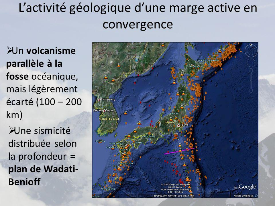 L'activité géologique d'une marge active en convergence  Un volcanisme parallèle à la fosse océanique, mais légèrement écarté (100 – 200 km)  Une sismicité distribuée selon la profondeur = plan de Wadati- Benioff