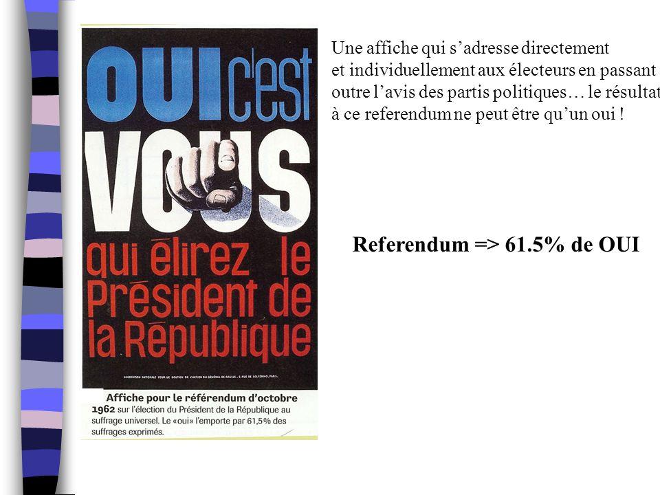 Une affiche qui s'adresse directement et individuellement aux électeurs en passant outre l'avis des partis politiques… le résultat à ce referendum ne