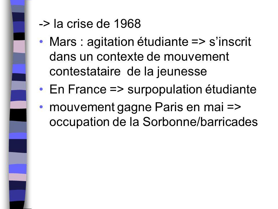 -> la crise de 1968 Mars : agitation étudiante => s'inscrit dans un contexte de mouvement contestataire de la jeunesse En France => surpopulation étud