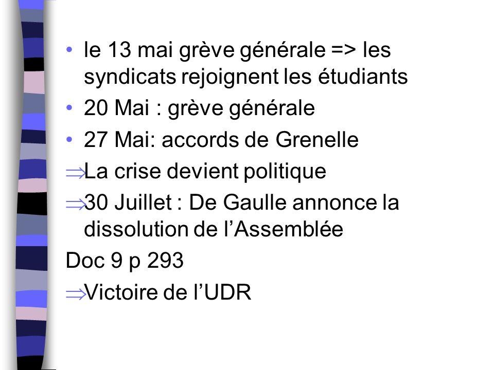 le 13 mai grève générale => les syndicats rejoignent les étudiants 20 Mai : grève générale 27 Mai: accords de Grenelle  La crise devient politique 