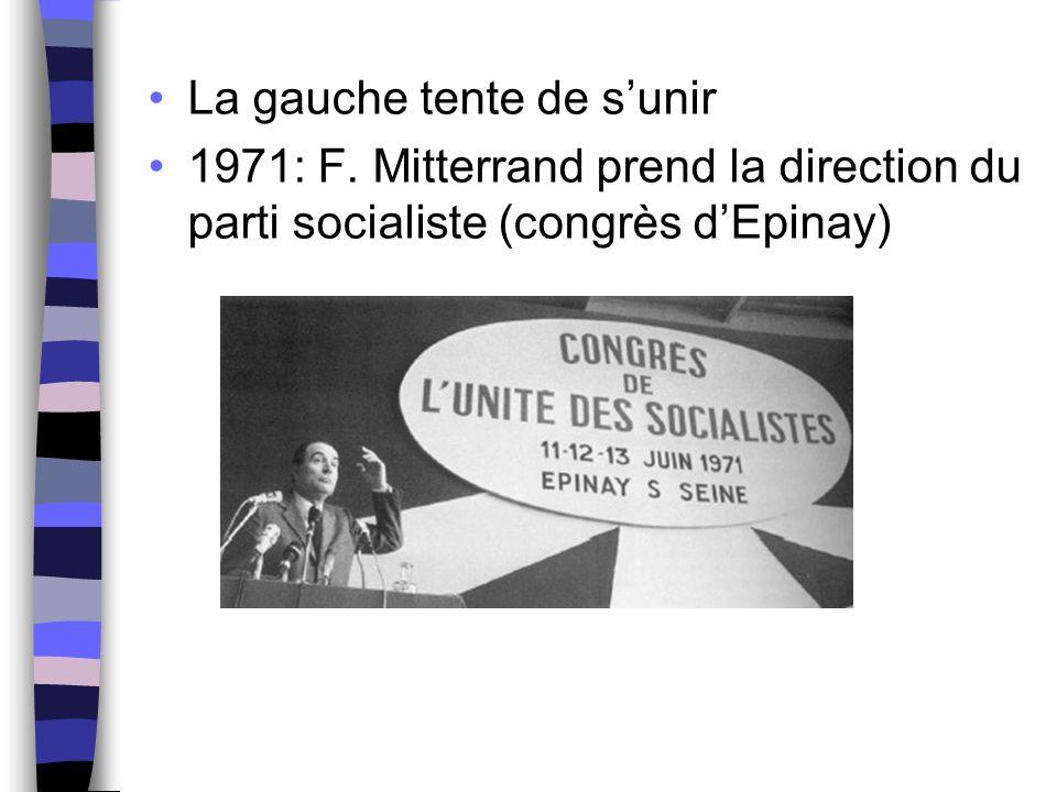 La gauche tente de s'unir 1971: F. Mitterrand prend la direction du parti socialiste (congrès d'Epinay)