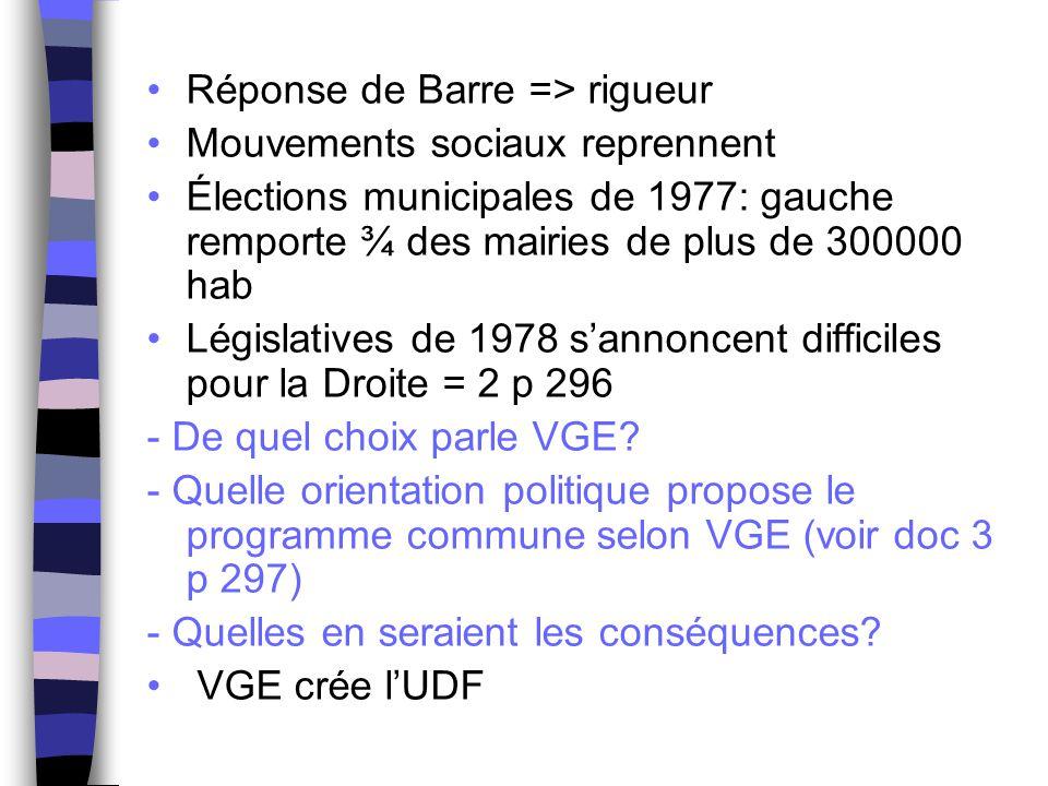 Réponse de Barre => rigueur Mouvements sociaux reprennent Élections municipales de 1977: gauche remporte ¾ des mairies de plus de 300000 hab Législati