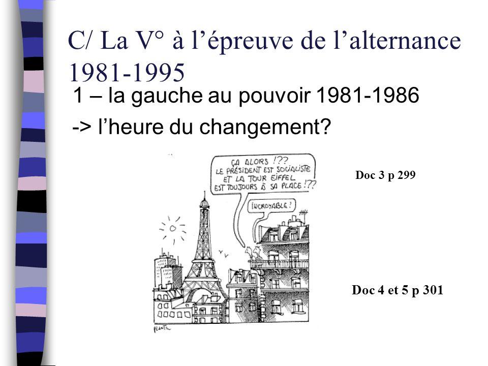 C/ La V° à l'épreuve de l'alternance 1981-1995 1 – la gauche au pouvoir 1981-1986 -> l'heure du changement? Doc 3 p 299 Doc 4 et 5 p 301
