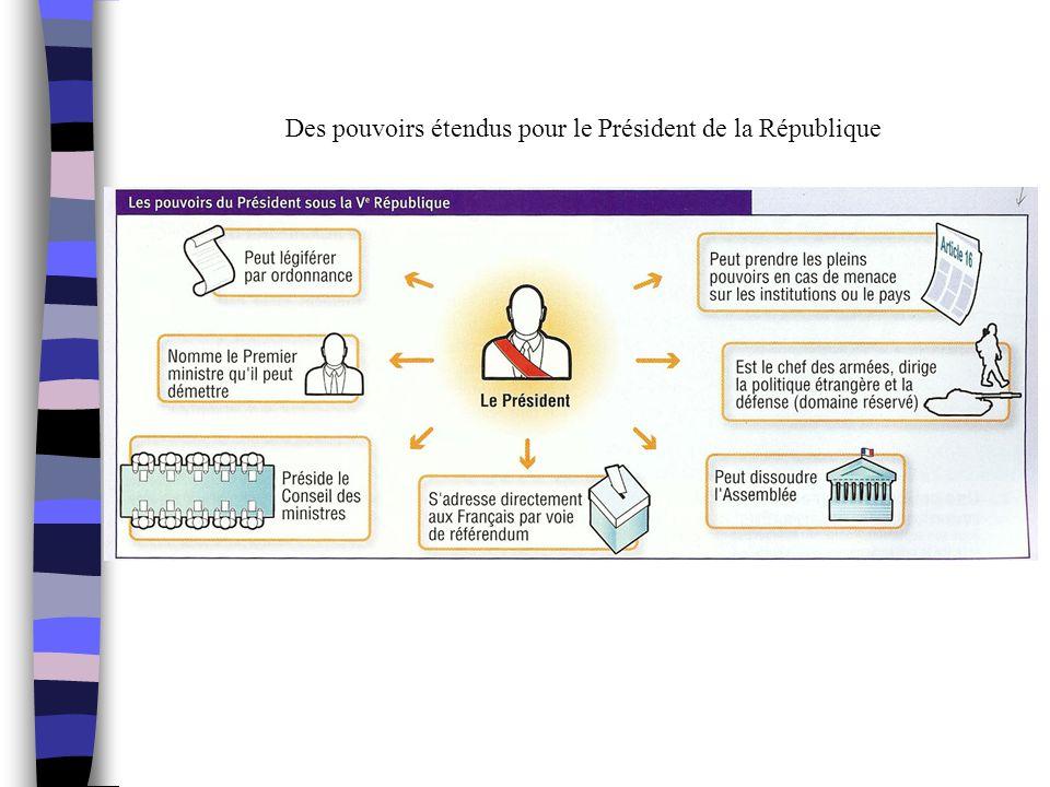 Des pouvoirs étendus pour le Président de la République